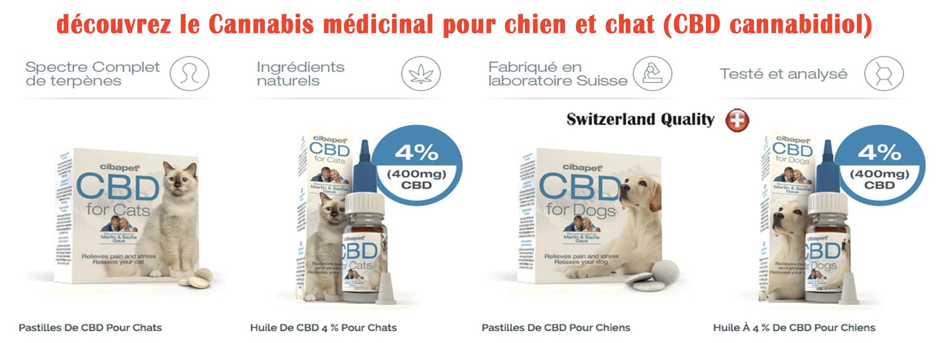 Gamme de produits CBD pour animaux de la marque CIBAPET